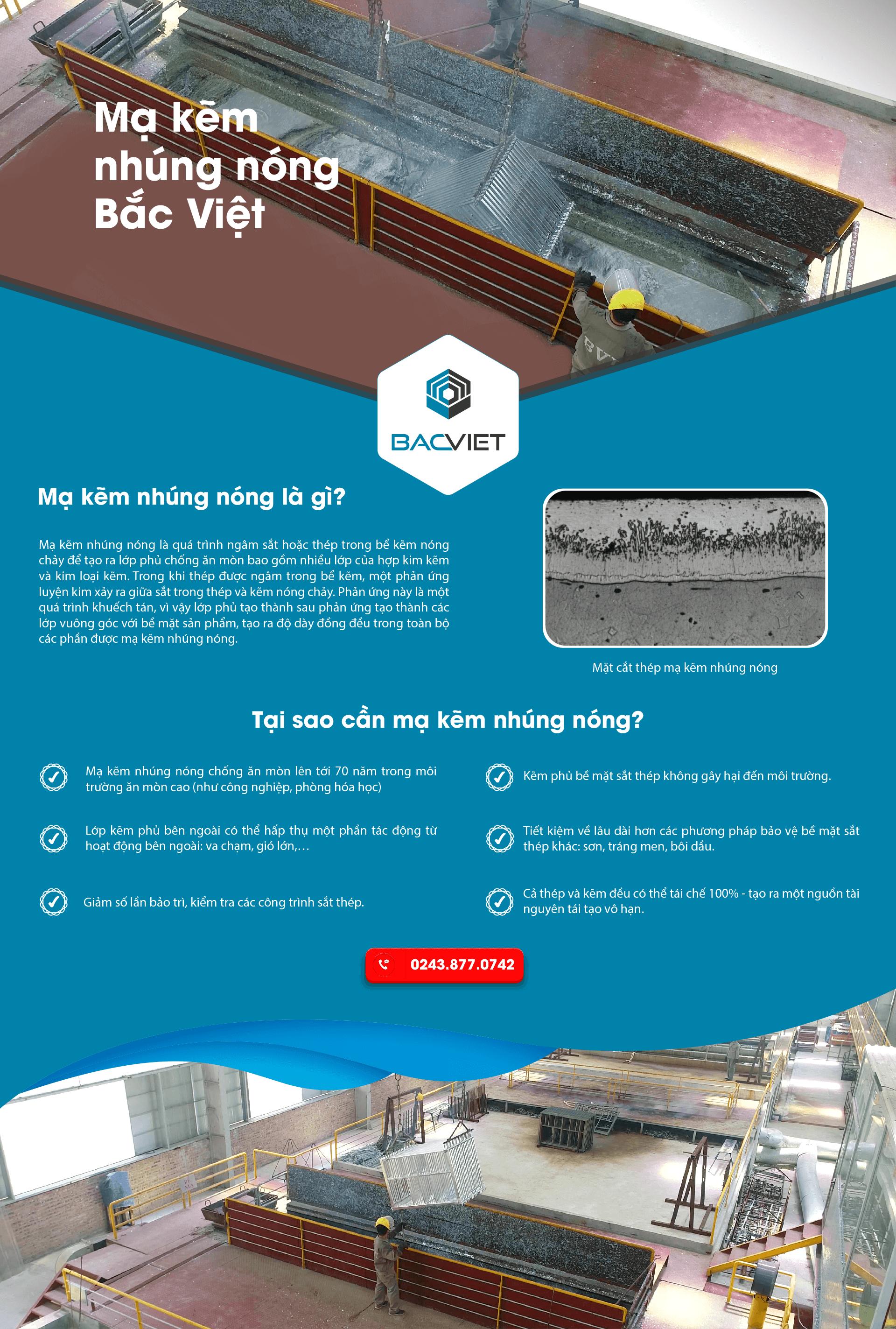 Mạ kẽm nhúng nóng là quá trình ngâm sắt hoặc thép trong bể kẽm nóng chảy để tạo ra lớp phủ chống ăn mòn bao gồm nhiều lớp của hợp kim kẽm và kim loại kẽm. Trong khi thép được ngâm trong bể kẽm, một phản ứng luyện kim xảy ra giữa sắt trong thép và kẽm nóng chảy. Phản ứng này là một quá trình khuếch tán, vì vậy lớp phủ tạo thành sau phản ứng tạo thành các lớp vuông góc với bề mặt sản phẩm, tạo ra độ dày đồng đều trong toàn bộ các phần được mạ kẽm nhúng nóng.